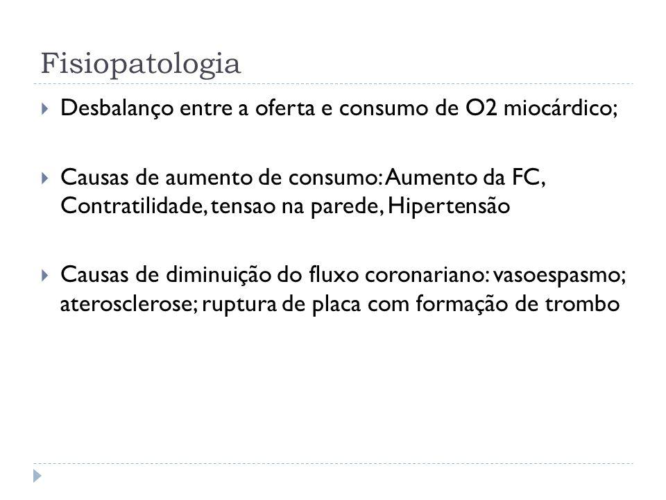 Fisiopatologia Desbalanço entre a oferta e consumo de O2 miocárdico;