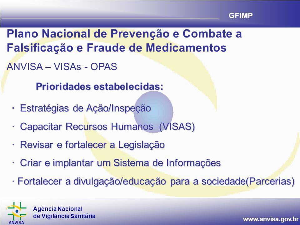 Plano Nacional de Prevenção e Combate a Falsificação e Fraude de Medicamentos
