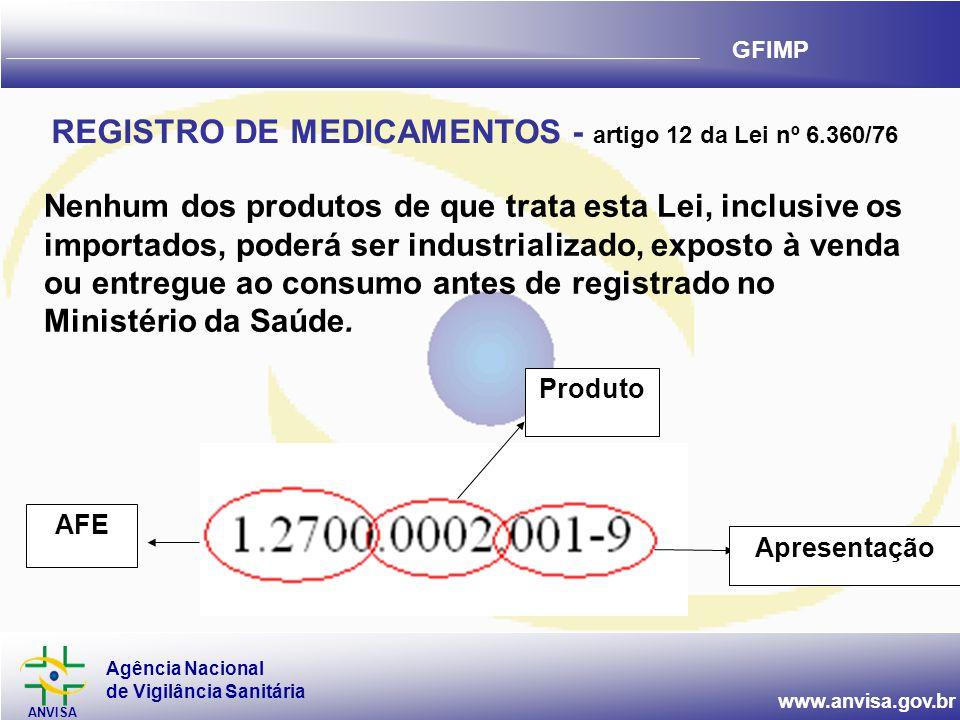 REGISTRO DE MEDICAMENTOS - artigo 12 da Lei nº 6.360/76