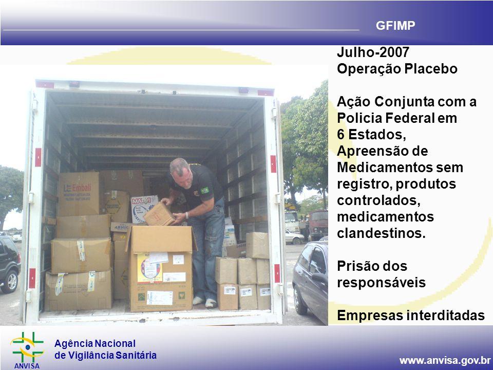 Julho-2007 Operação Placebo. Ação Conjunta com a Policia Federal em. 6 Estados,