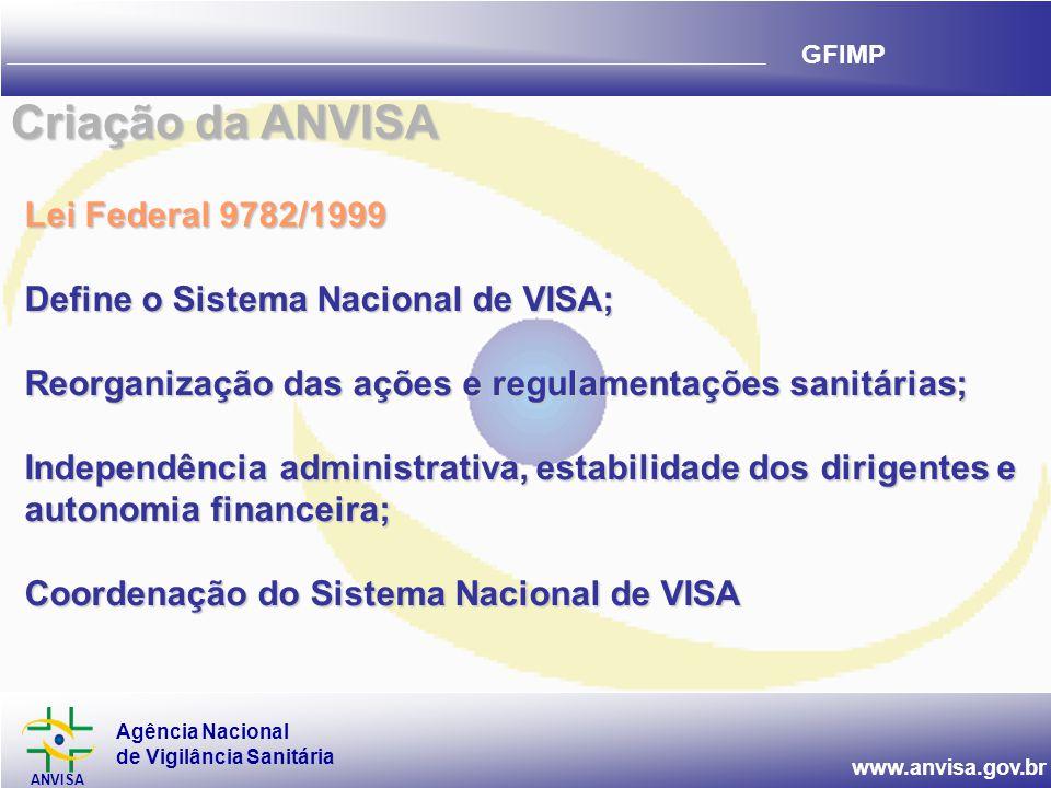 Criação da ANVISA Lei Federal 9782/1999
