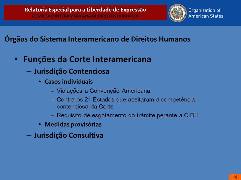 Órgãos do Sistema Interamericano de Direitos Humanos