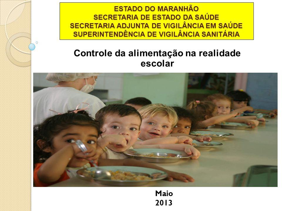 Controle da alimentação na realidade escolar