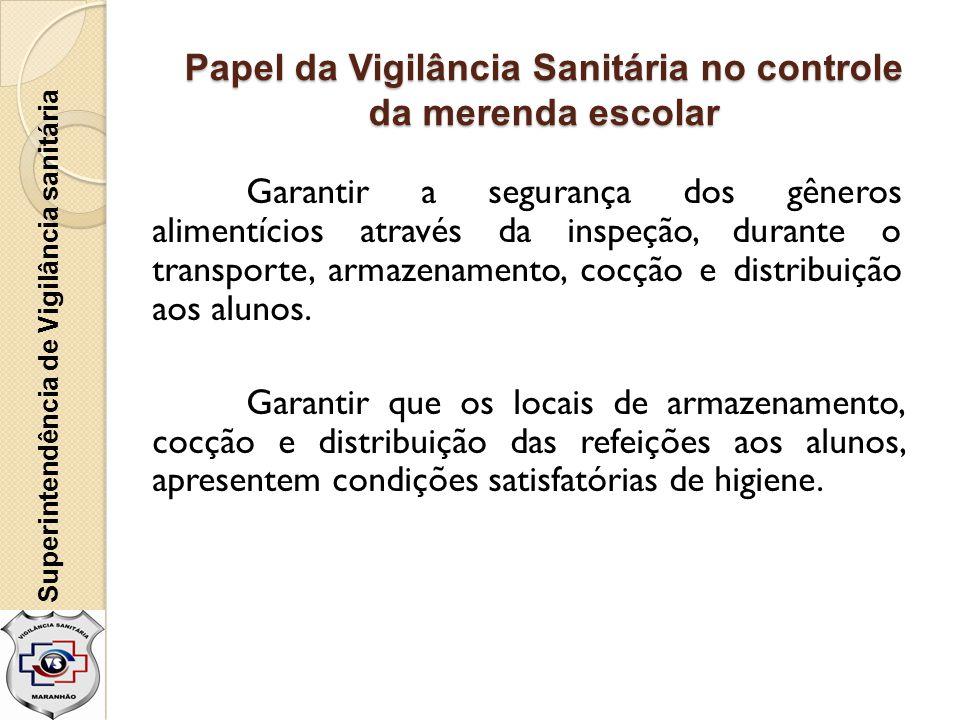 Papel da Vigilância Sanitária no controle da merenda escolar