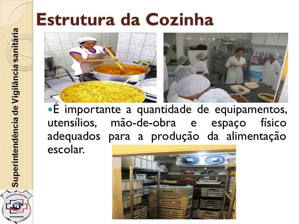 Estrutura da Cozinha Superintendência de Vigilância sanitária.