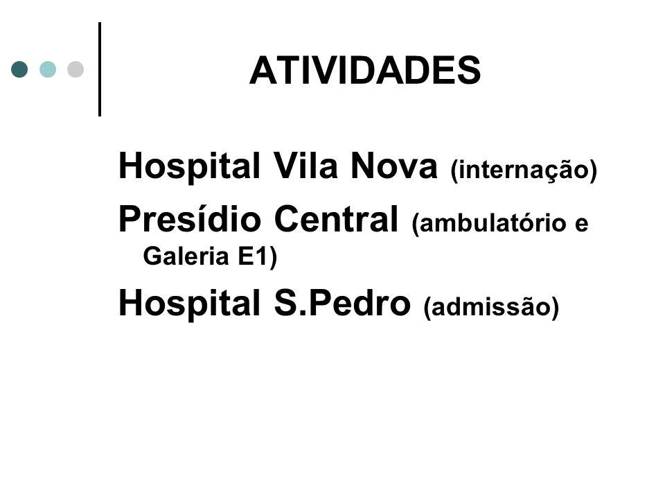 ATIVIDADES Hospital Vila Nova (internação)