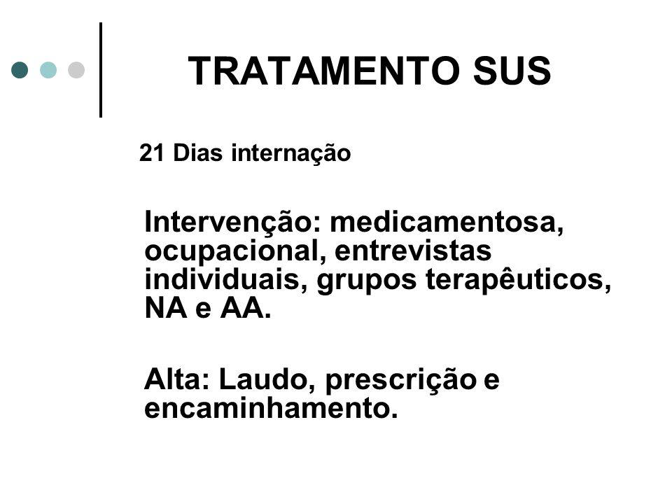 TRATAMENTO SUS 21 Dias internação. Intervenção: medicamentosa, ocupacional, entrevistas individuais, grupos terapêuticos, NA e AA.