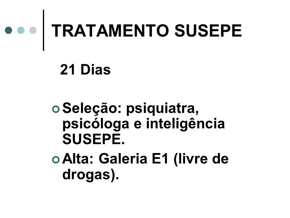 TRATAMENTO SUSEPE 21 Dias. Seleção: psiquiatra, psicóloga e inteligência SUSEPE.