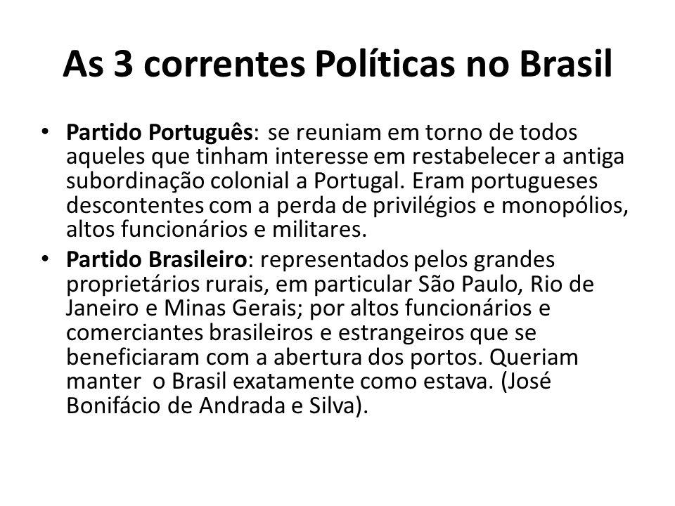 As 3 correntes Políticas no Brasil