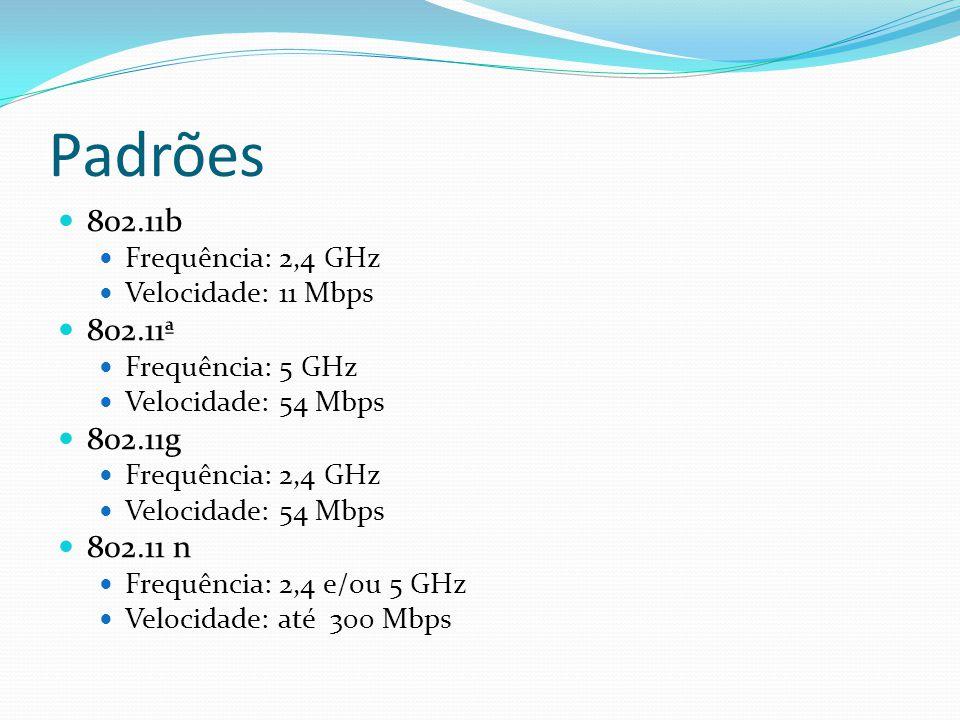 Padrões 802.11b 802.11ª 802.11g 802.11 n Frequência: 2,4 GHz