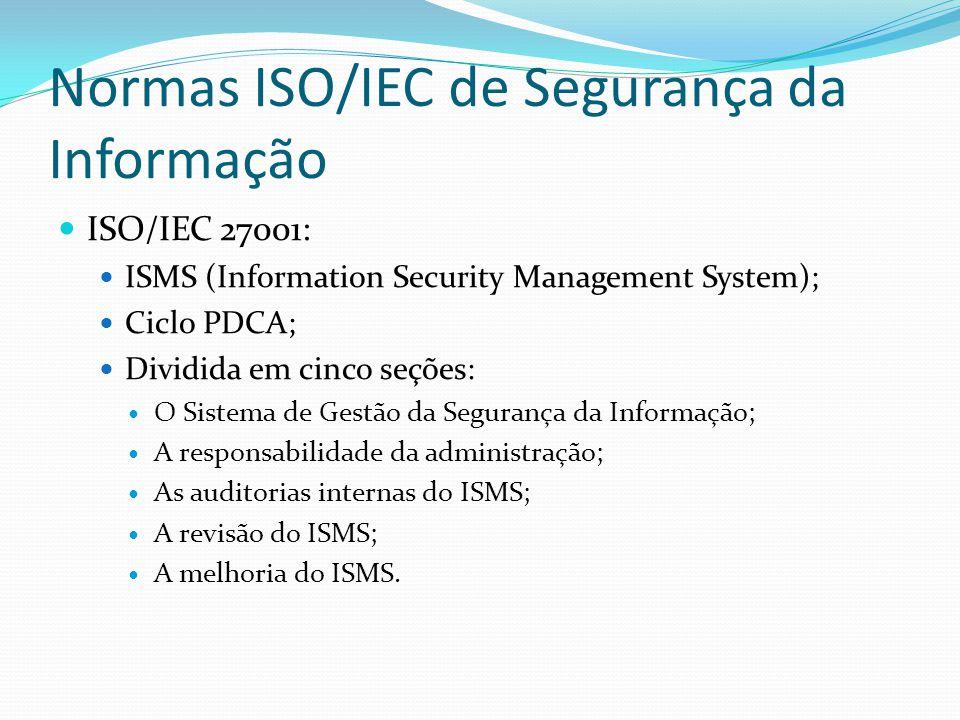 Normas ISO/IEC de Segurança da Informação