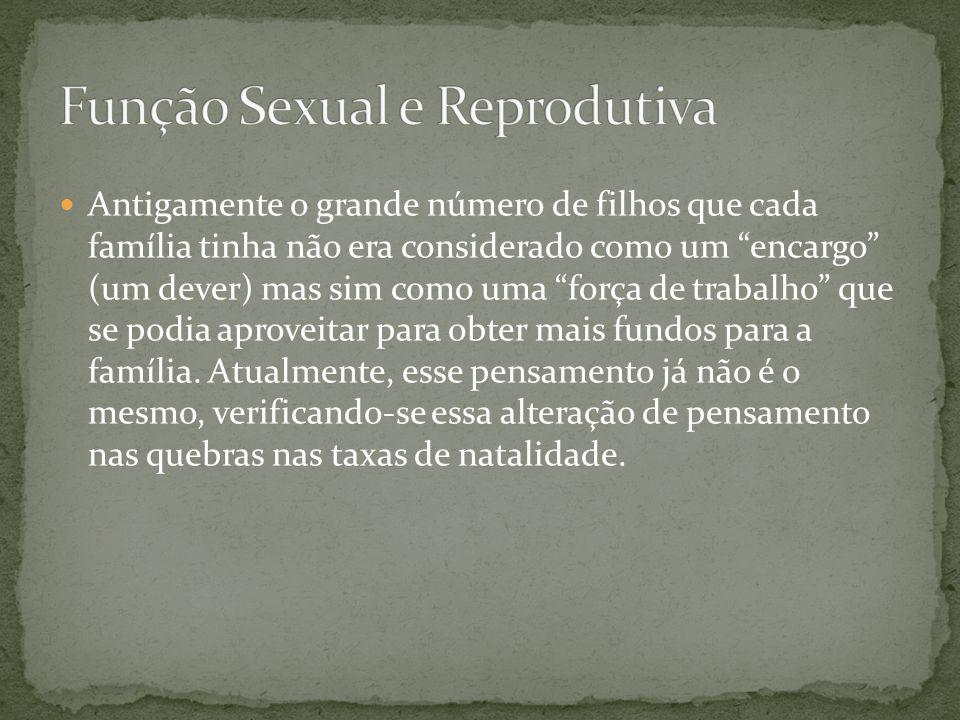 Função Sexual e Reprodutiva