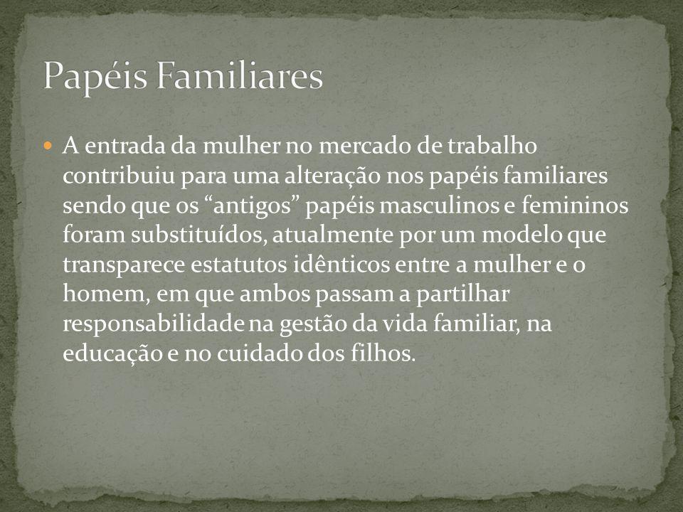 Papéis Familiares