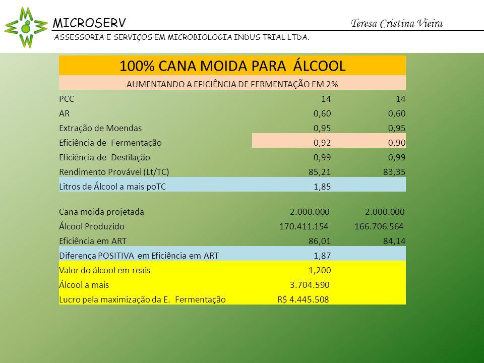 100% CANA MOIDA PARA ÁLCOOL