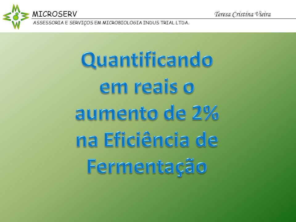 Quantificando em reais o aumento de 2% na Eficiência de Fermentação