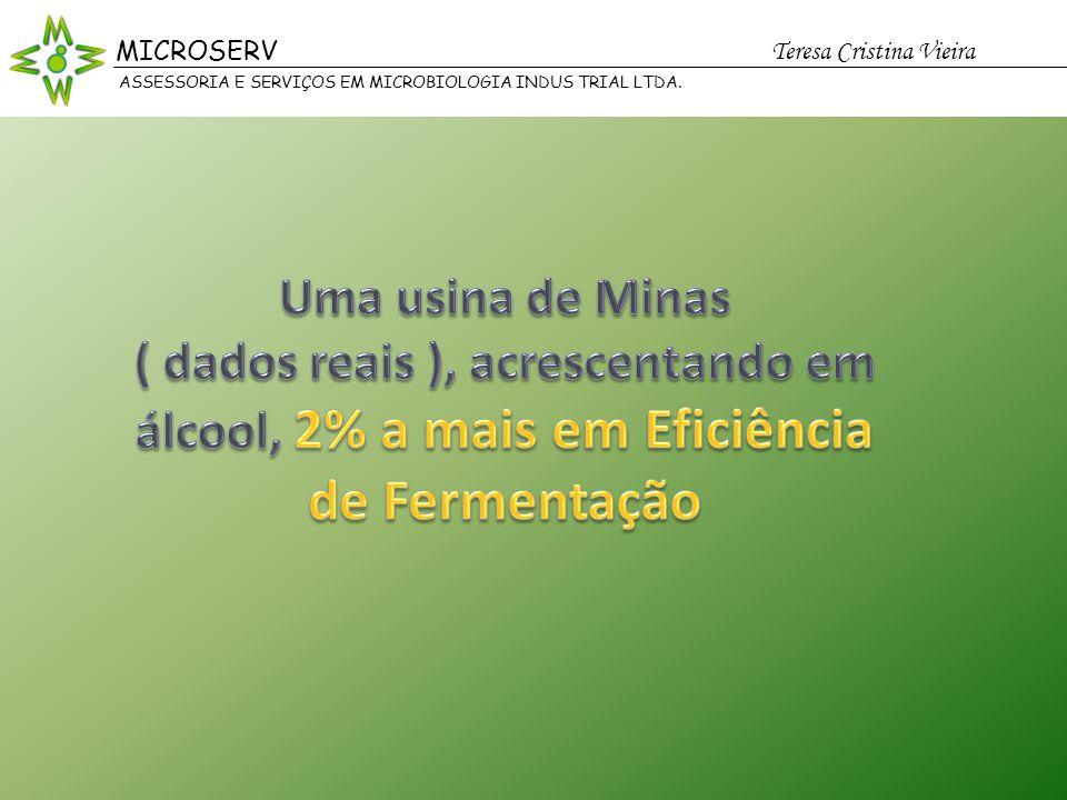 MICROSERV Teresa Cristina Vieira. ASSESSORIA E SERVIÇOS EM MICROBIOLOGIA INDUS TRIAL LTDA. MICROSERV.