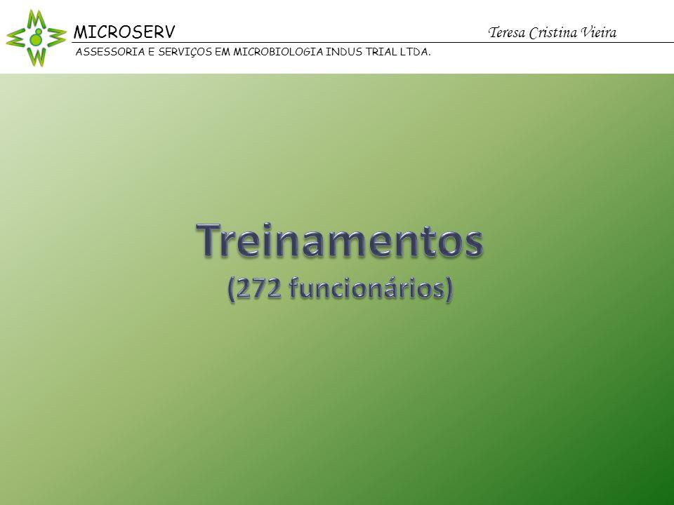 Treinamentos (272 funcionários) MICROSERV Teresa Cristina Vieira