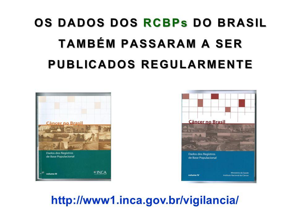 OS DADOS DOS RCBPs DO BRASIL TAMBÉM PASSARAM A SER PUBLICADOS REGULARMENTE