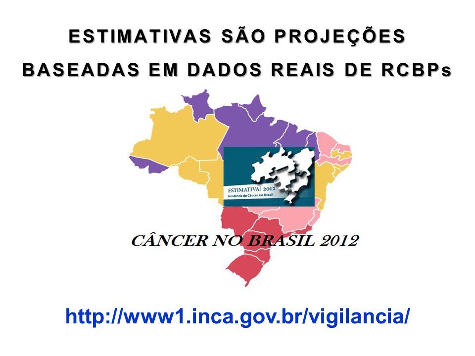 ESTIMATIVAS SÃO PROJEÇÕES BASEADAS EM DADOS REAIS DE RCBPs