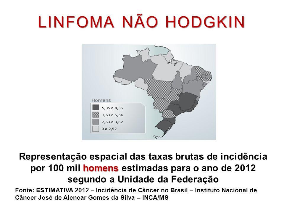 LINFOMA NÃO HODGKIN