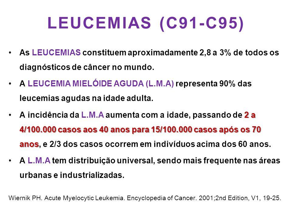 LEUCEMIAS (C91-C95) As LEUCEMIAS constituem aproximadamente 2,8 a 3% de todos os diagnósticos de câncer no mundo.