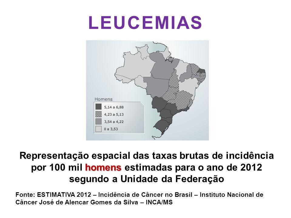 LEUCEMIAS Representação espacial das taxas brutas de incidência por 100 mil homens estimadas para o ano de 2012 segundo a Unidade da Federação.