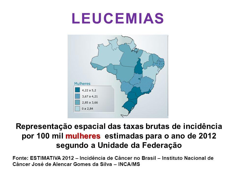 LEUCEMIAS Representação espacial das taxas brutas de incidência por 100 mil mulheres estimadas para o ano de 2012 segundo a Unidade da Federação.