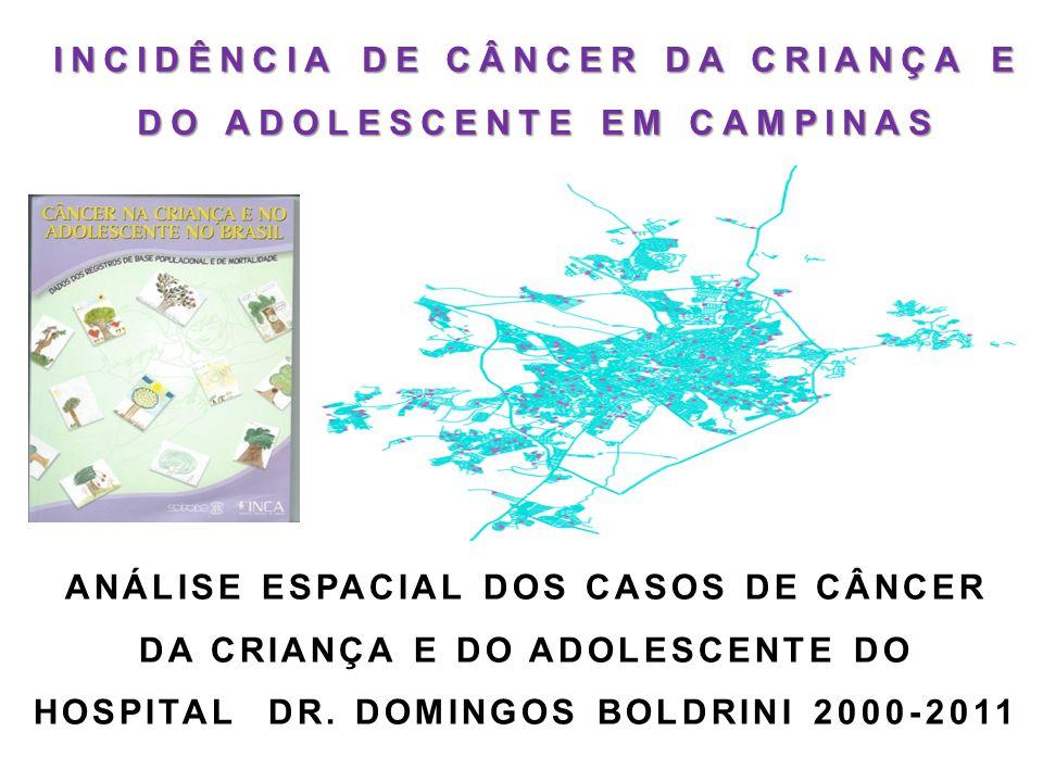 INCIDÊNCIA DE CÂNCER DA CRIANÇA E DO ADOLESCENTE EM CAMPINAS