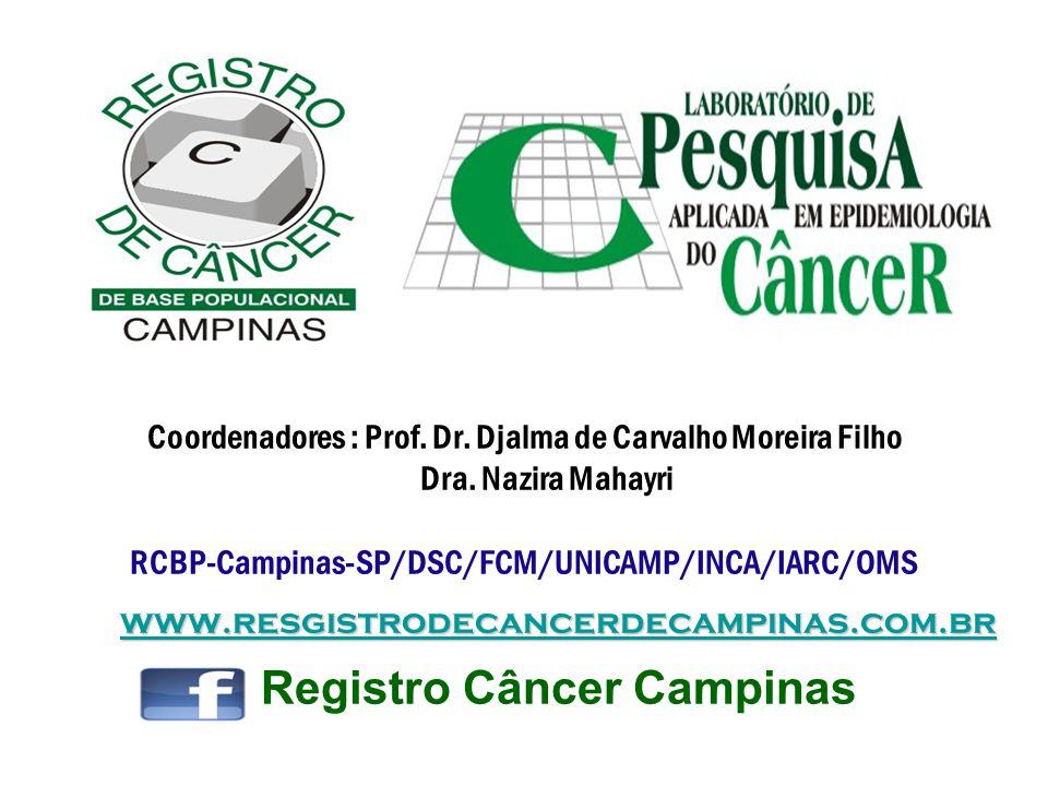 Coordenadores : Prof. Dr. Djalma de Carvalho Moreira Filho Dra