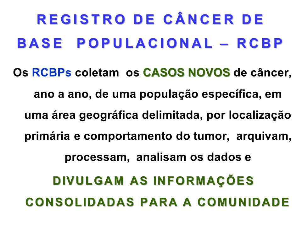 REGISTRO DE CÂNCER DE BASE POPULACIONAL – RCBP