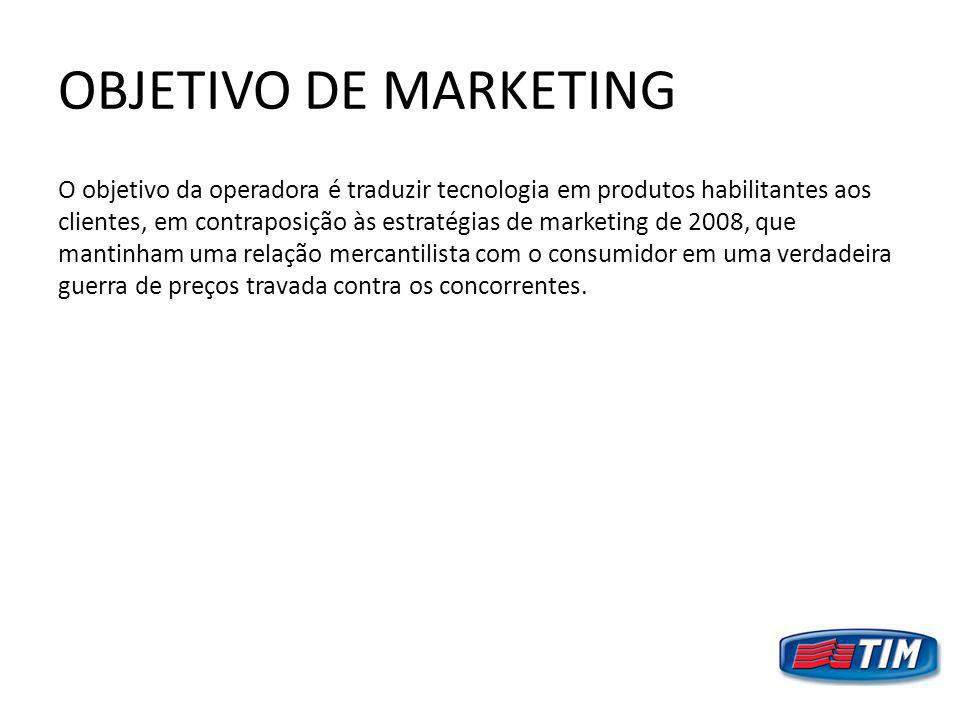 OBJETIVO DE MARKETING