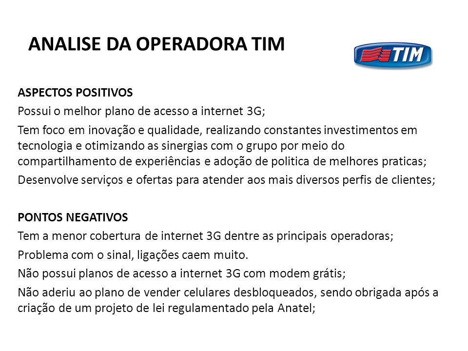 ANALISE DA OPERADORA TIM