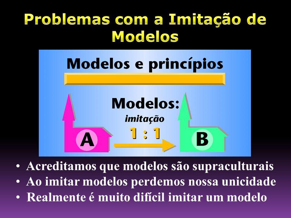 Problemas com a Imitação de Modelos