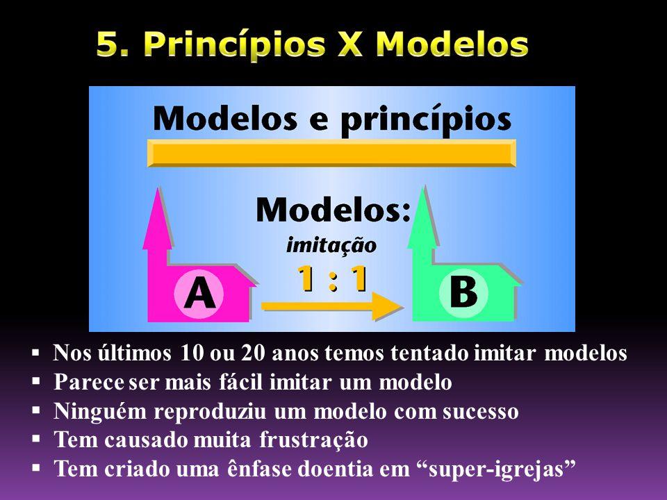 5. Princípios X Modelos Parece ser mais fácil imitar um modelo