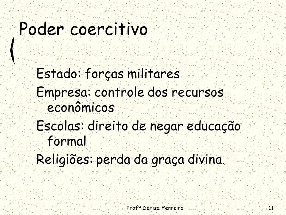 Poder coercitivo Estado: forças militares