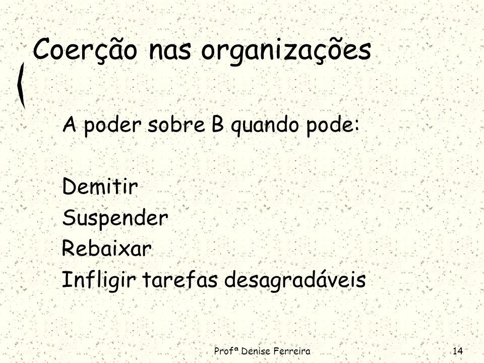 Coerção nas organizações