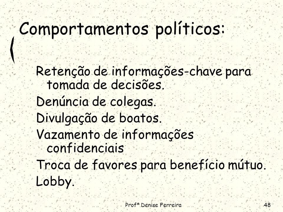Comportamentos políticos:
