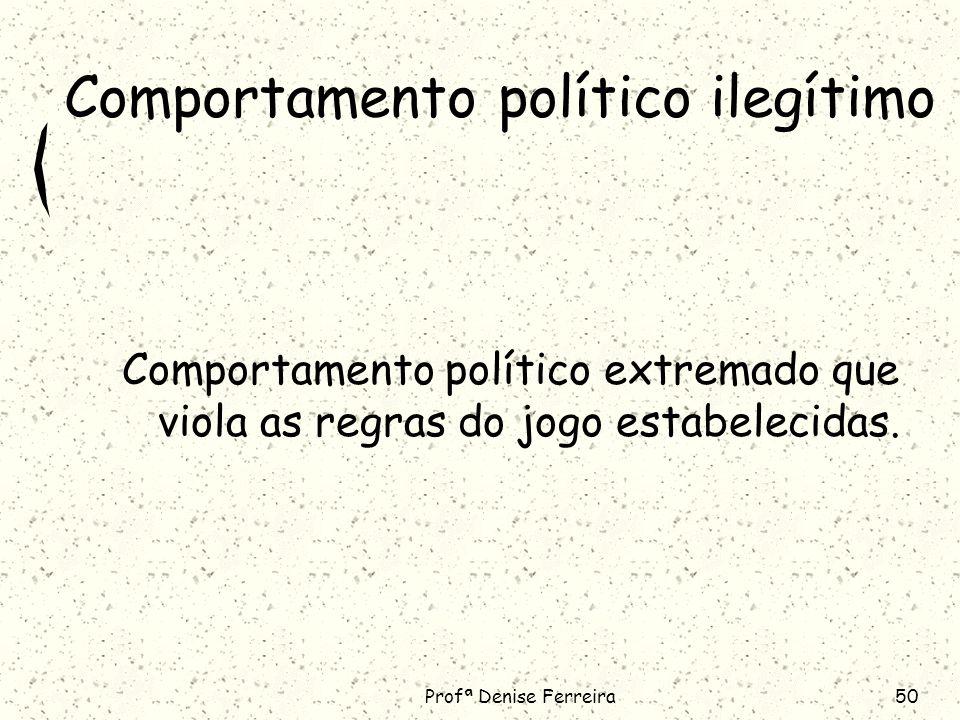 Comportamento político ilegítimo