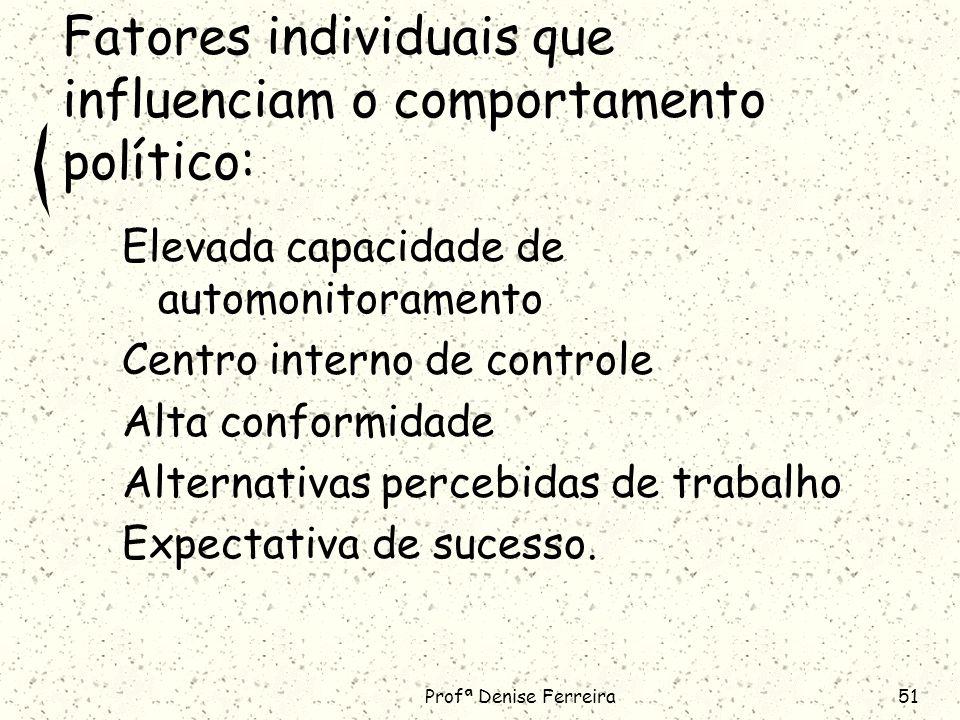 Fatores individuais que influenciam o comportamento político: