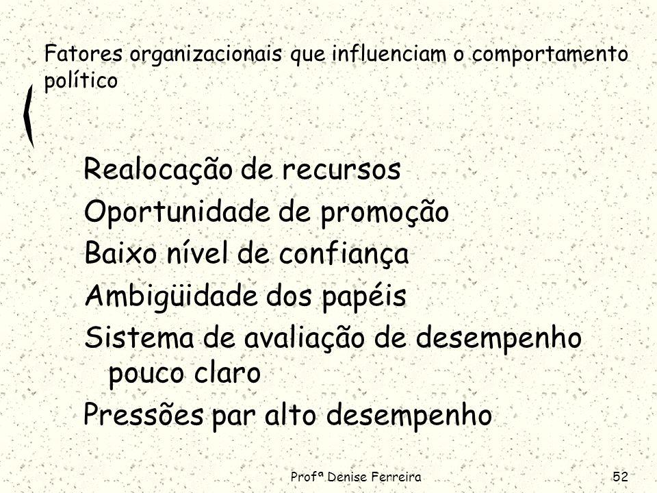 Fatores organizacionais que influenciam o comportamento político