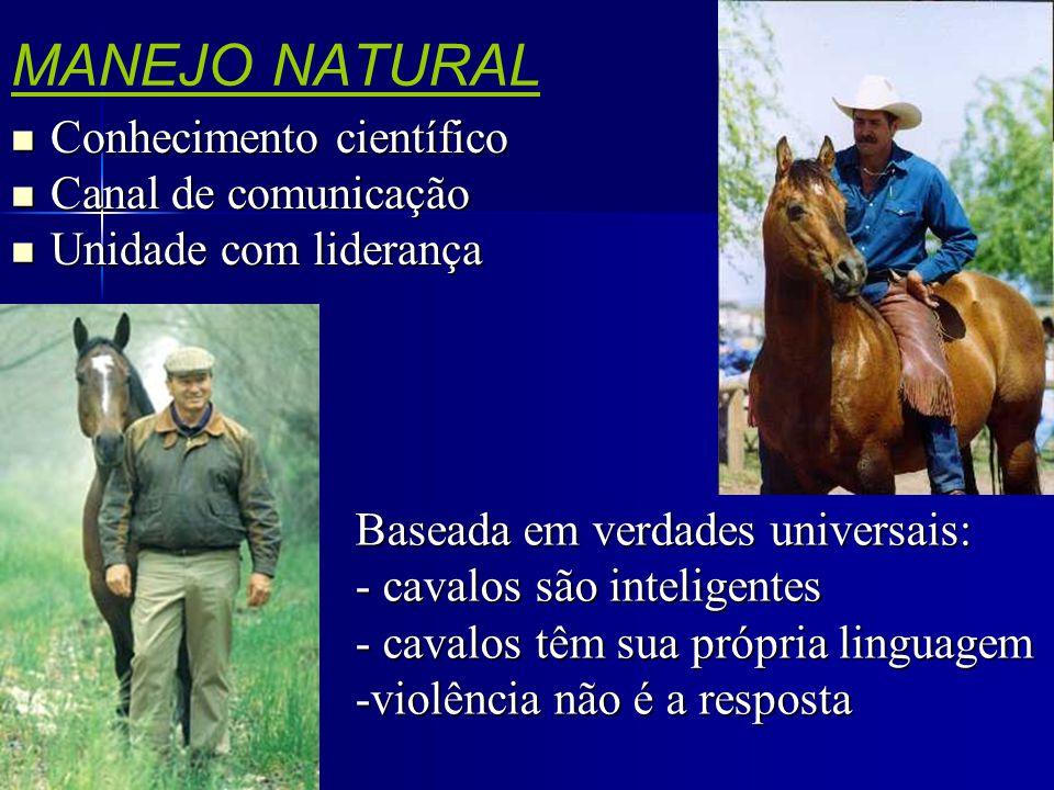 MANEJO NATURAL Conhecimento científico Canal de comunicação