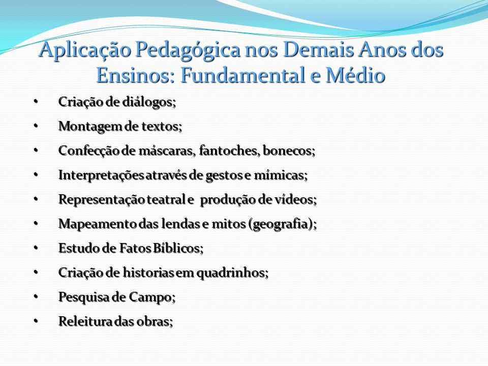 Aplicação Pedagógica nos Demais Anos dos Ensinos: Fundamental e Médio