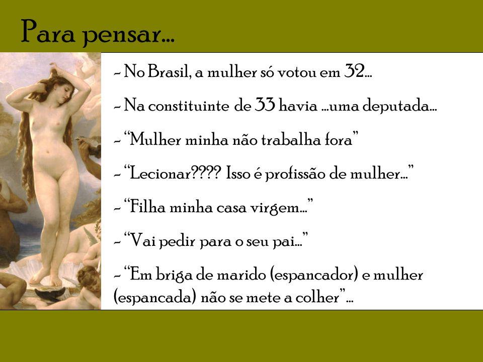 Para pensar... No Brasil, a mulher só votou em 32...