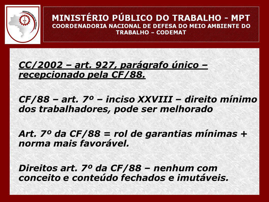 CC/2002 – art. 927, parágrafo único – recepcionado pela CF/88.