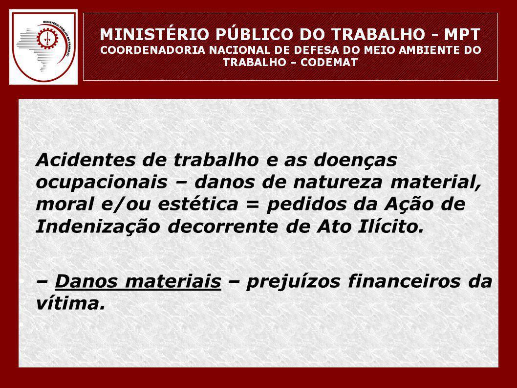 – Danos materiais – prejuízos financeiros da vítima.