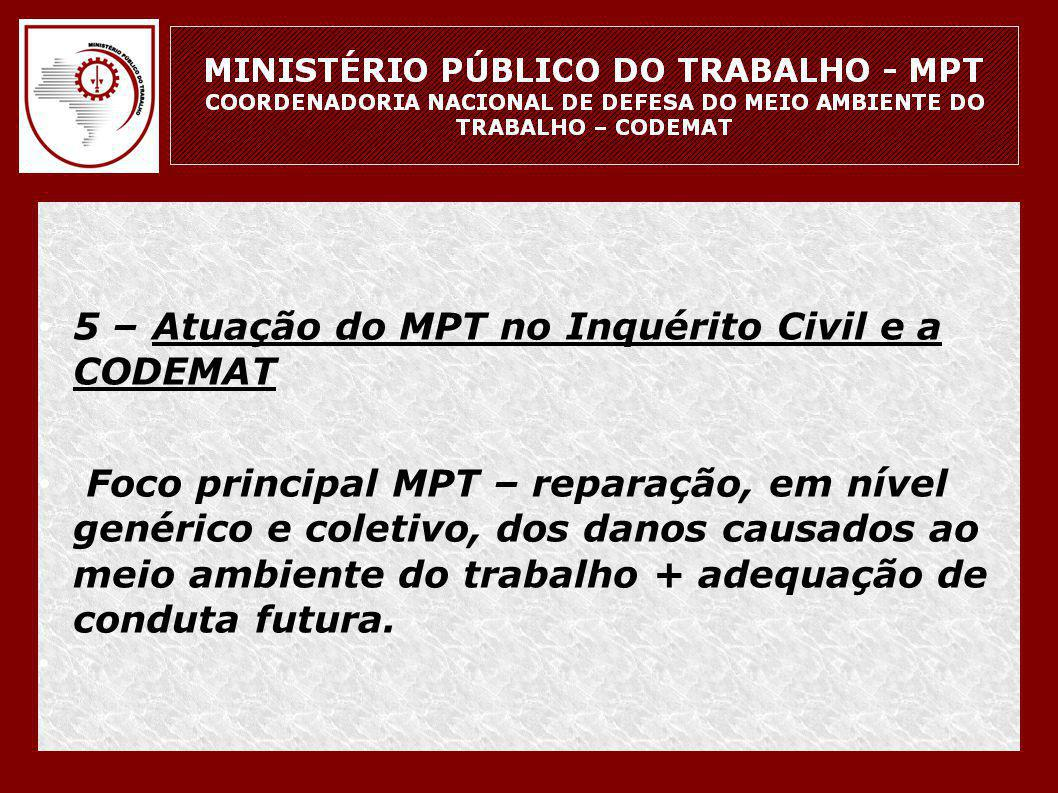 5 – Atuação do MPT no Inquérito Civil e a CODEMAT