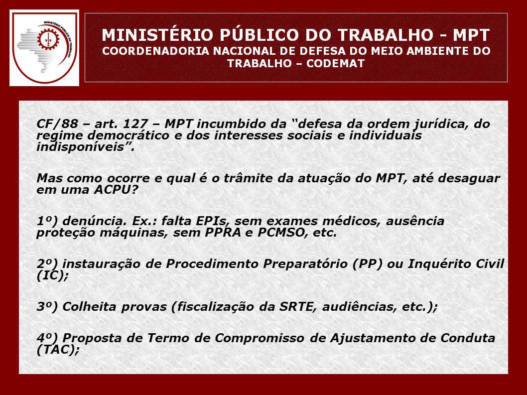 CF/88 – art. 127 – MPT incumbido da defesa da ordem jurídica, do regime democrático e dos interesses sociais e individuais indisponíveis .