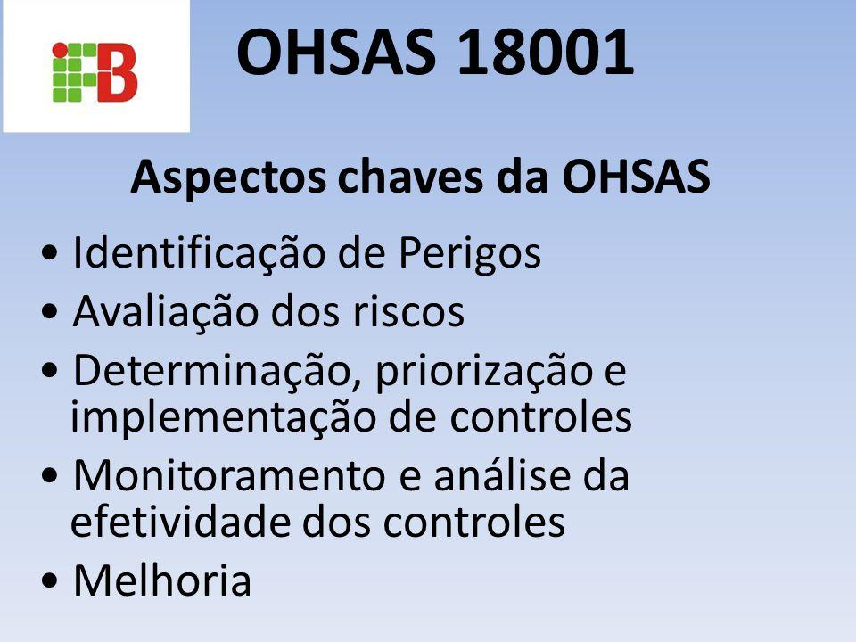 Aspectos chaves da OHSAS