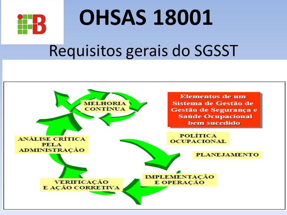 Requisitos gerais do SGSST