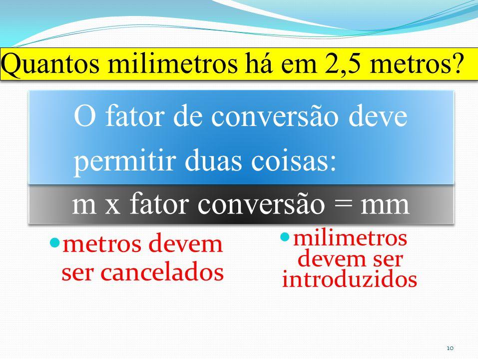 Quantos milimetros há em 2,5 metros